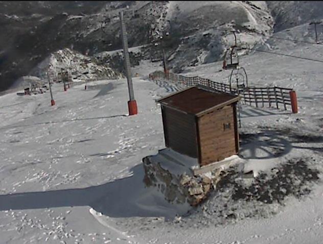 webcam Valgrande Pajares Nieve Caudal